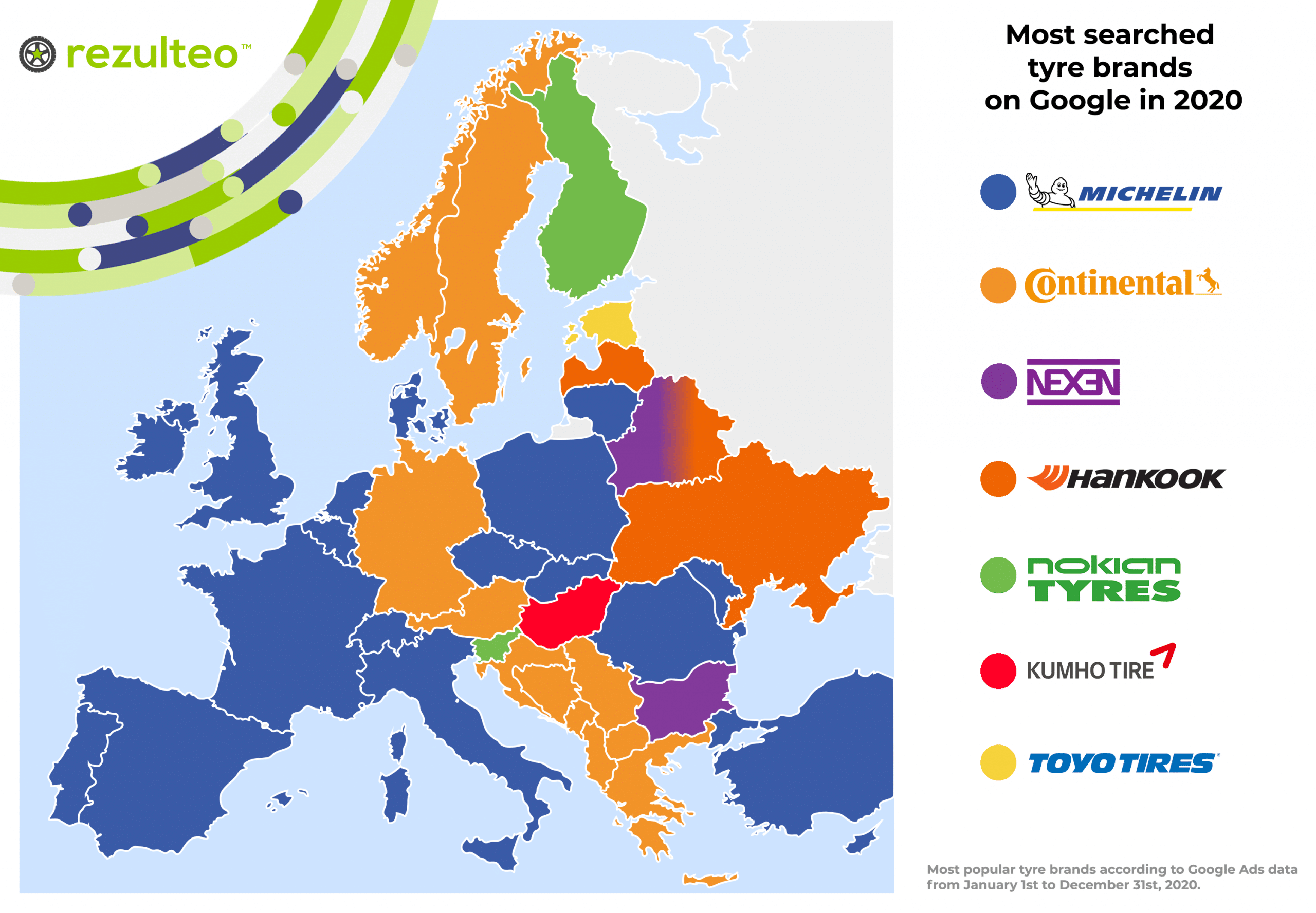 Map of the most searched tyre brands per country in Europe in 2020