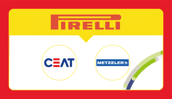 Sub brands Pirelli