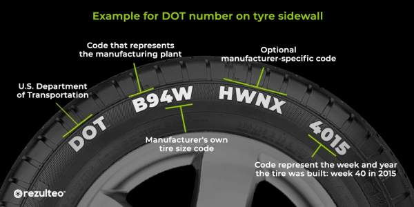 Example DOT number tyre sidewall