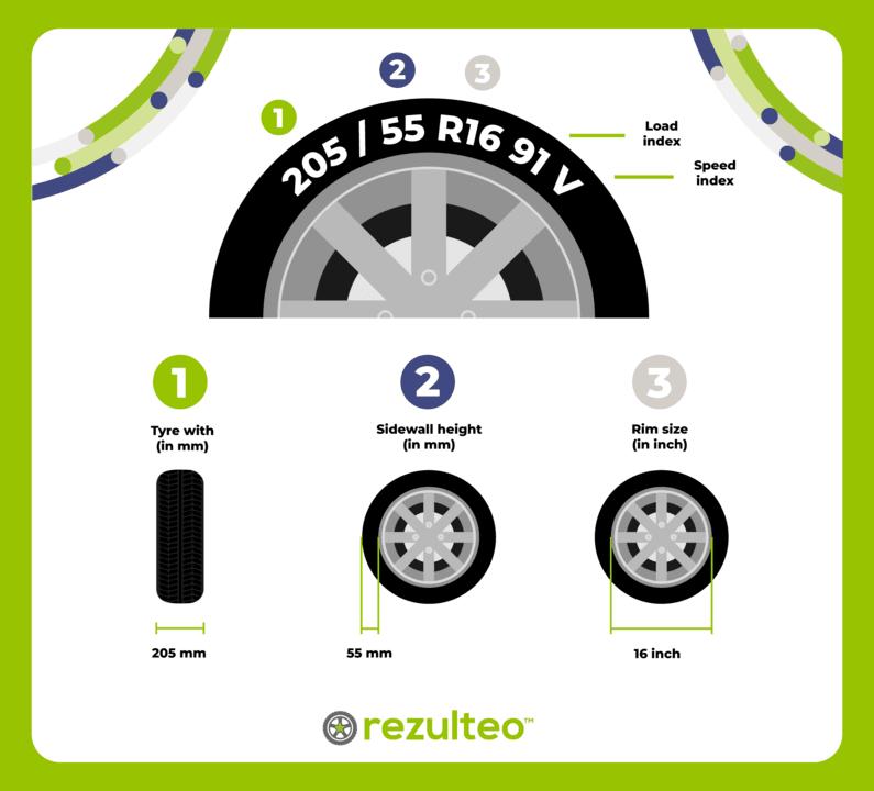 Reading-marking-tyre