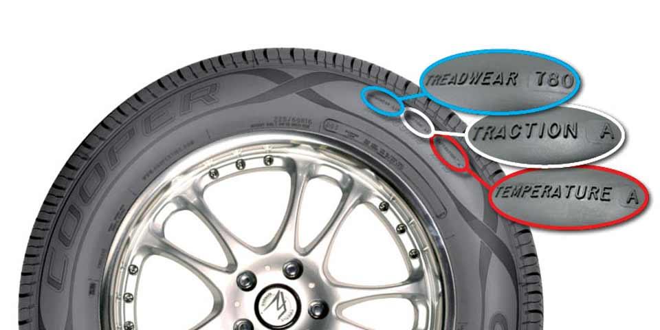 UTQG marking on a tyre sidewall