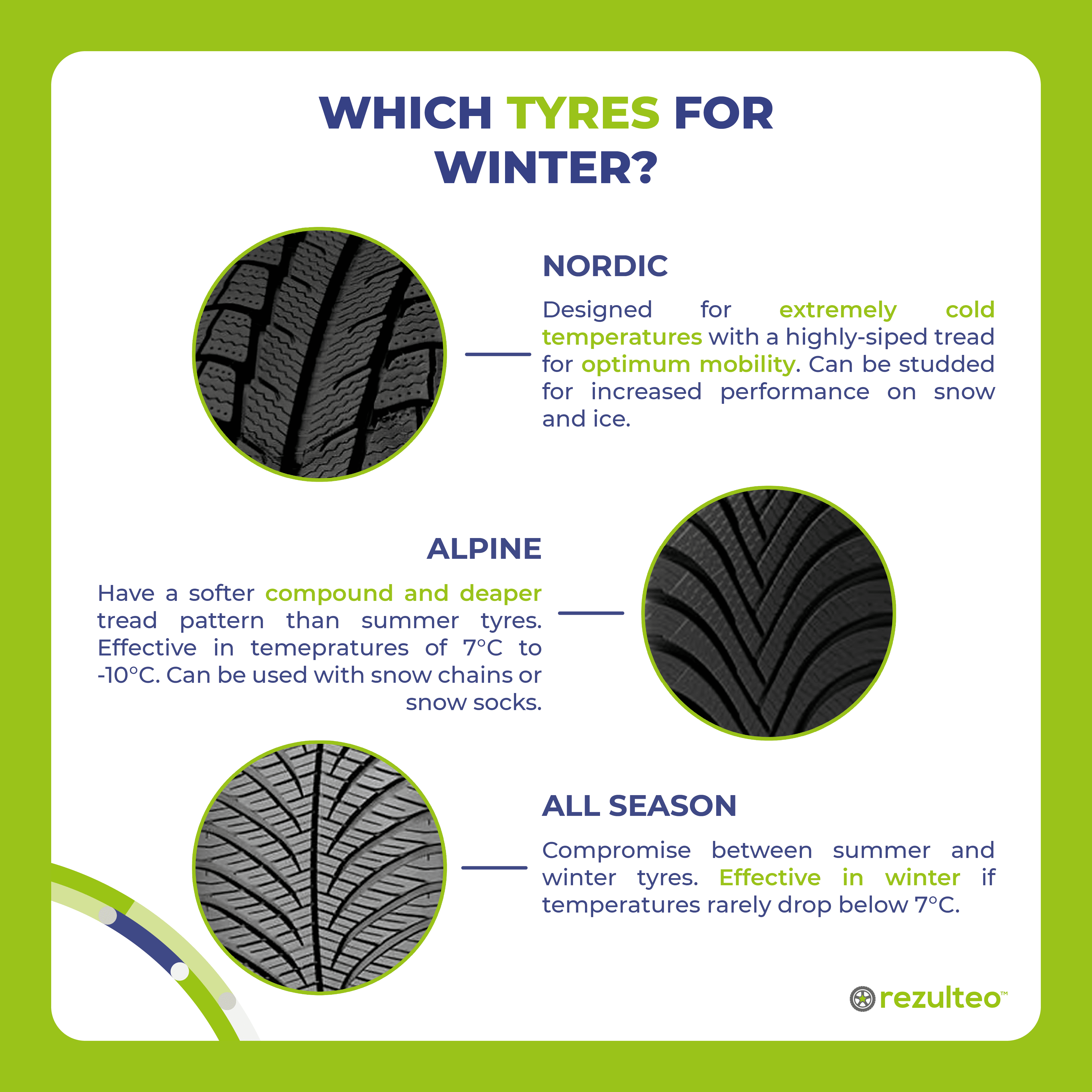 Which tyres for winter ?