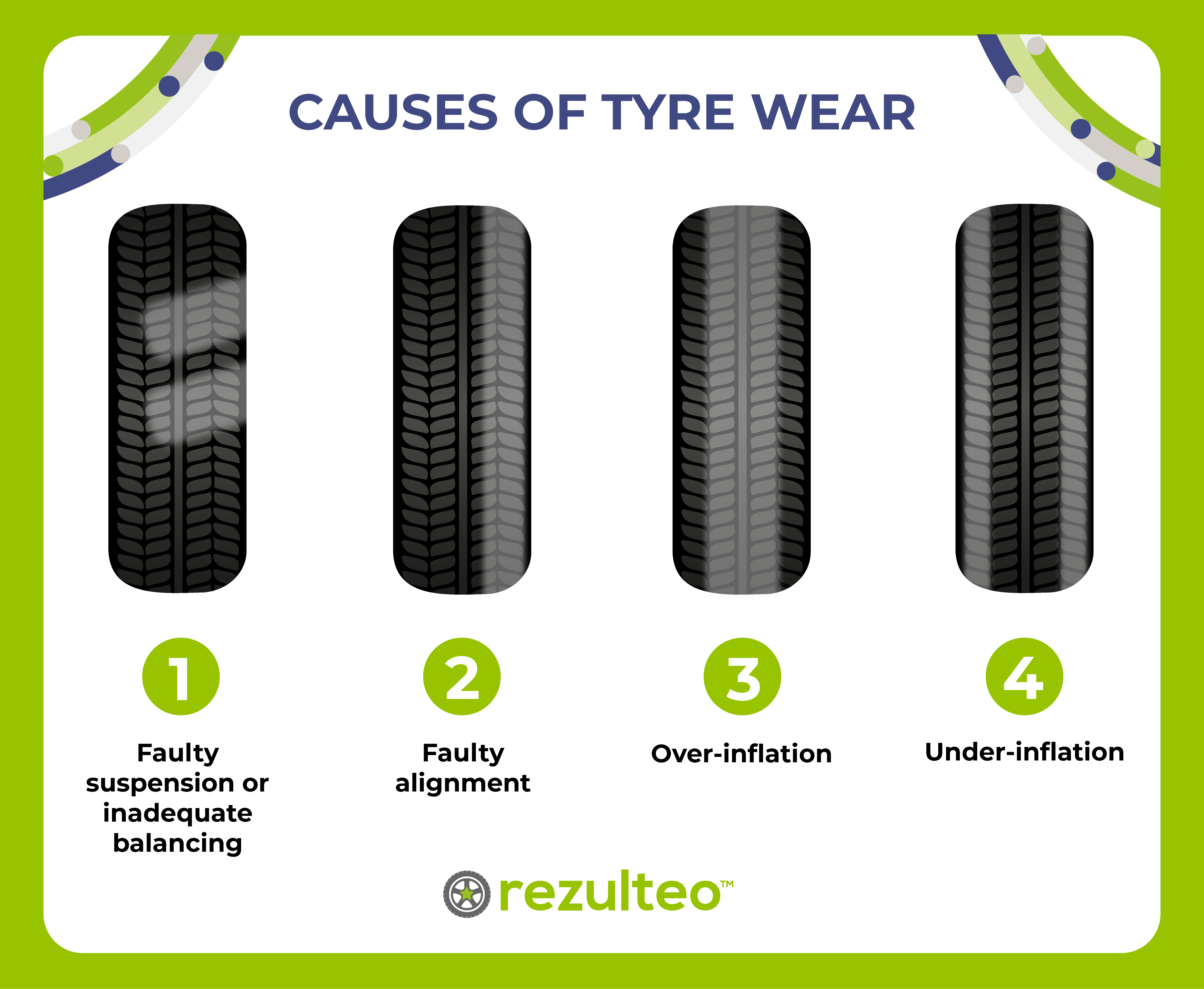 Wear tyre : what are the causes ?