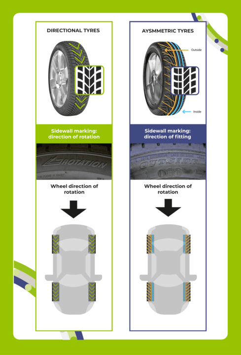 Some tips for fitting your asymmetric or directional tyres
