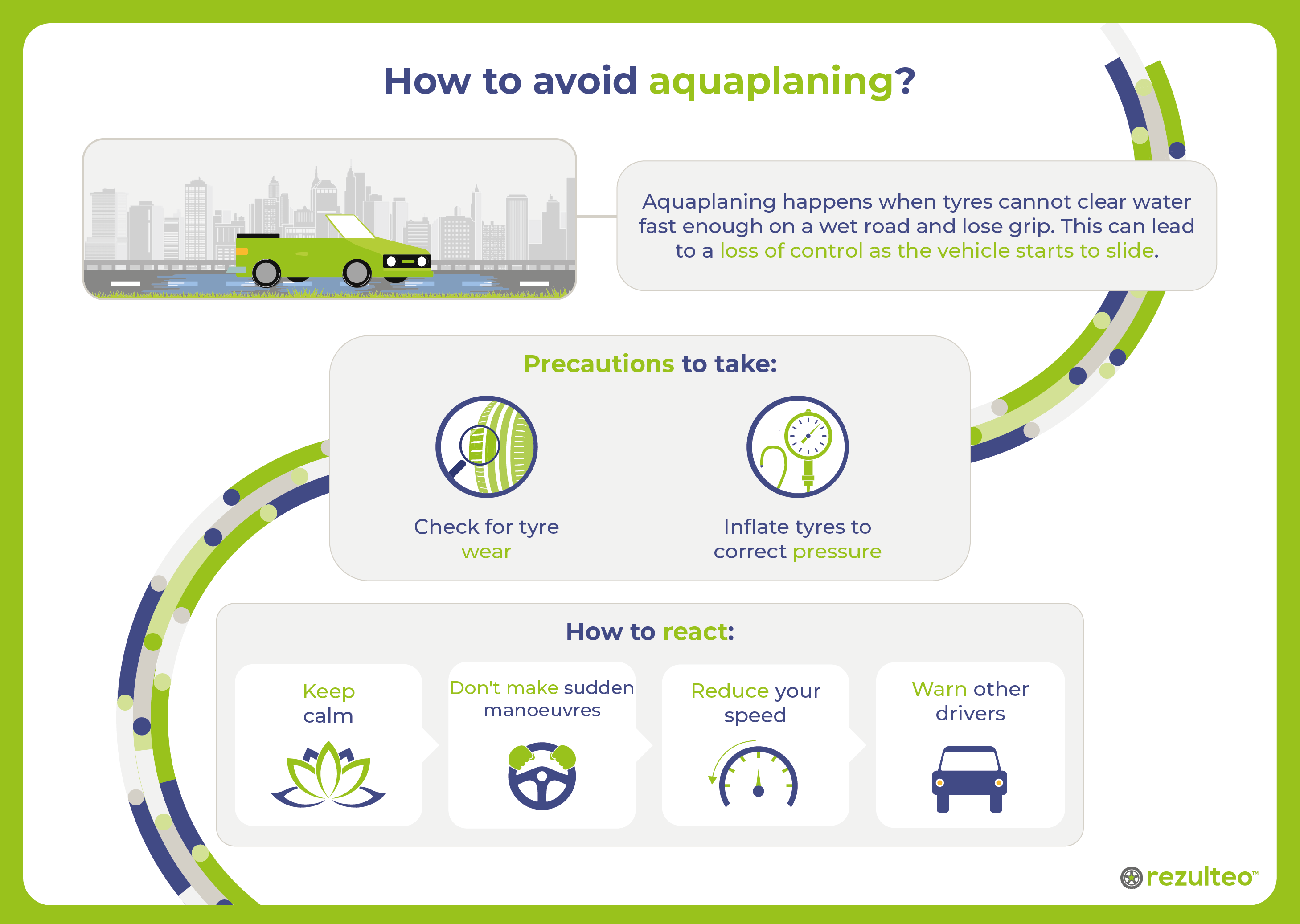 How to avoid aquaplaning ?