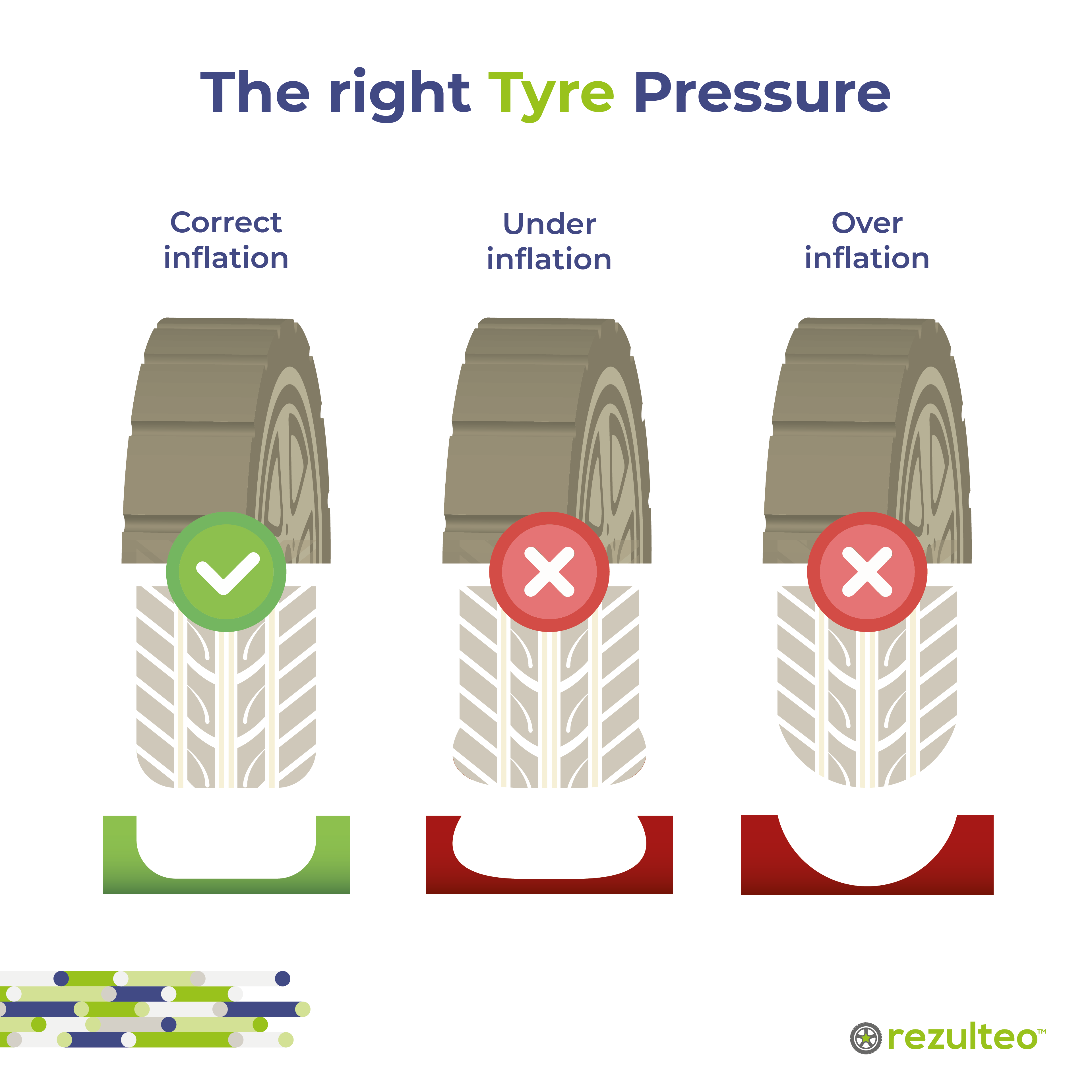 How to correctly inflate your tyres