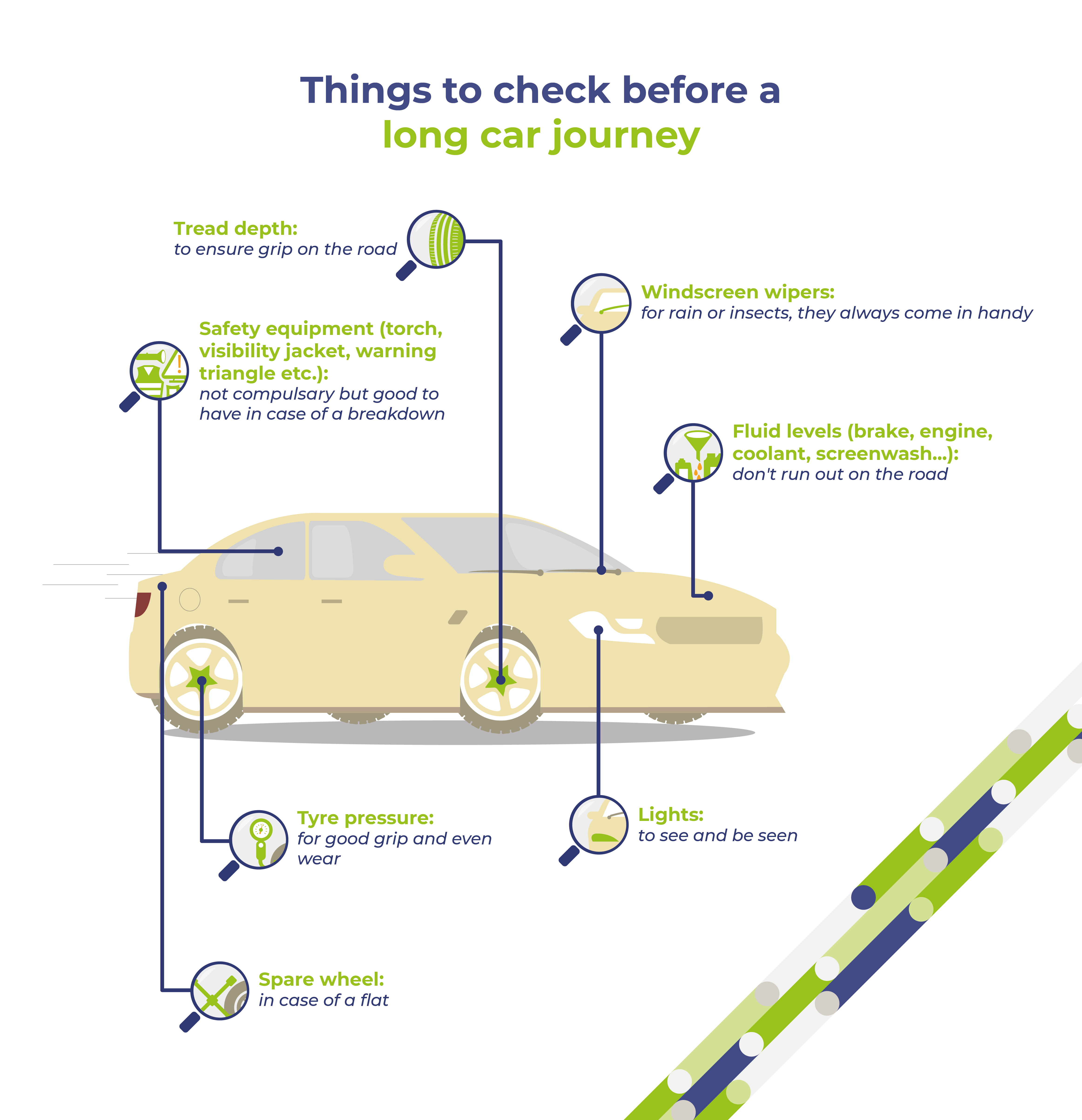 Checklist of thing to check before a long car journey