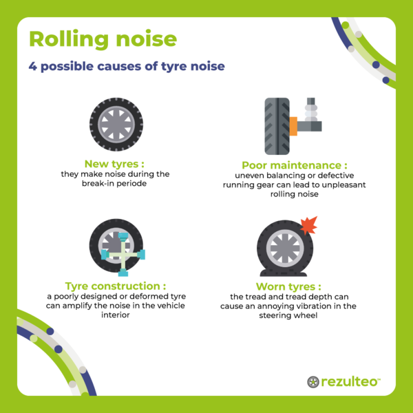 Tyre noise and driving confort : causes