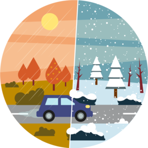 Which tyre to drive on wet, snowy, icy roads ?
